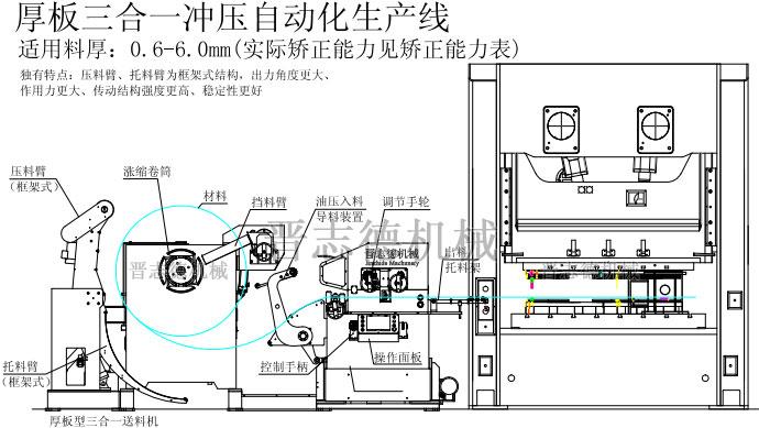 厚板三合一送料机结构