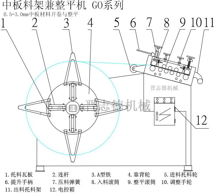 中板料架兼整平机结构