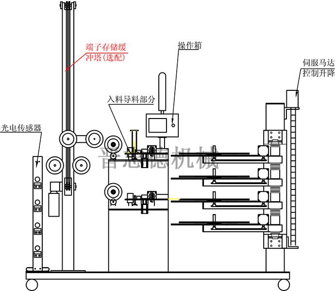 自动换盘端子收料机结构