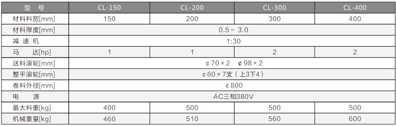 自动送料矫正机参数表