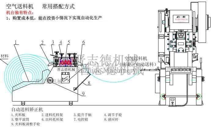 空气送料机结构