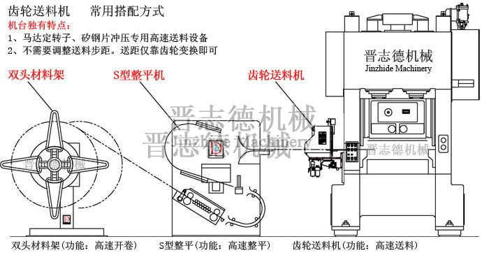 齿轮送料机结构